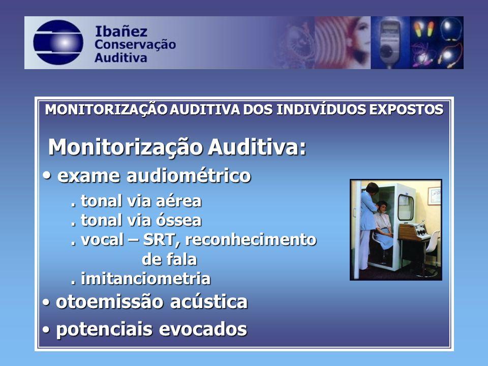 MONITORIZAÇÃO AUDITIVA DOS INDIVÍDUOS EXPOSTOS Monitorização Auditiva: Monitorização Auditiva: exame audiométrico exame audiométrico. tonal via aérea.