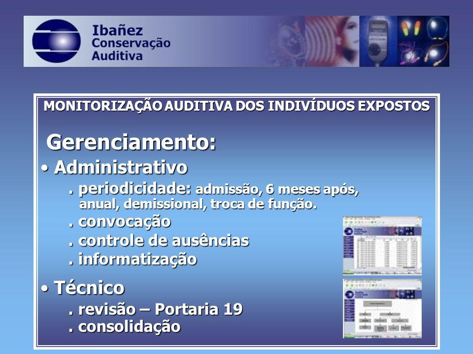 MONITORIZAÇÃO AUDITIVA DOS INDIVÍDUOS EXPOSTOS Gerenciamento: Gerenciamento: Administrativo Administrativo. periodicidade: admissão, 6 meses após,. pe