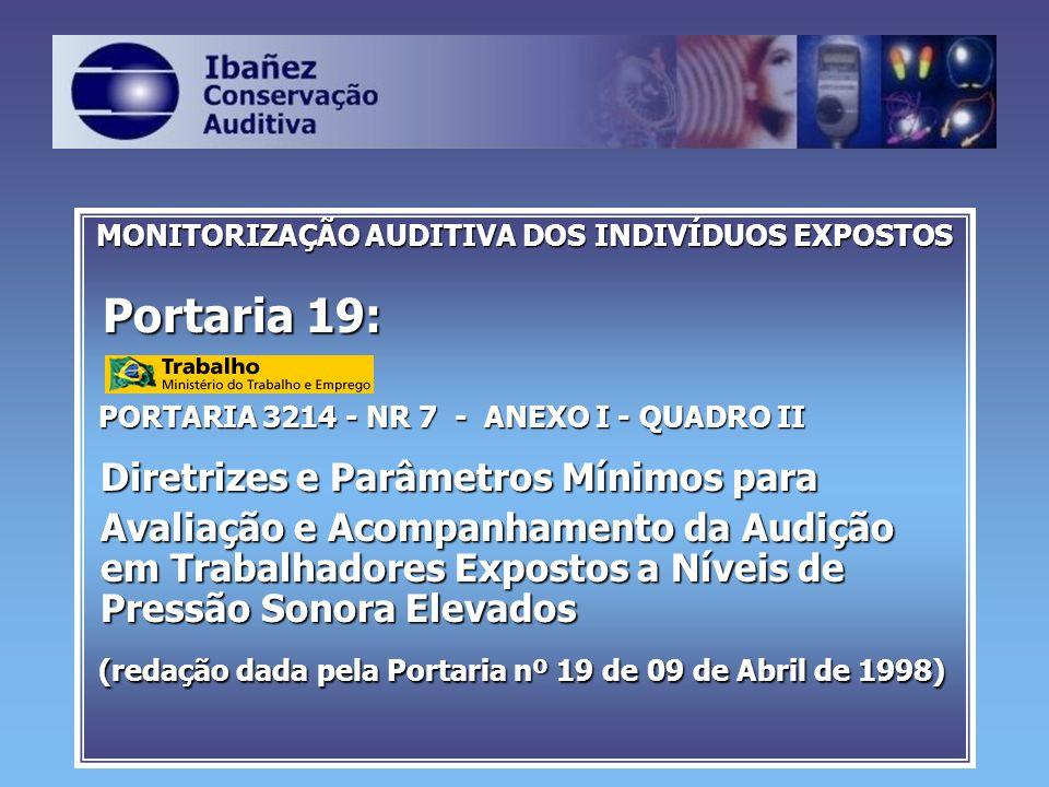 MONITORIZAÇÃO AUDITIVA DOS INDIVÍDUOS EXPOSTOS Portaria 19: Portaria 19: PORTARIA 3214 - NR 7 - ANEXO I - QUADRO II PORTARIA 3214 - NR 7 - ANEXO I - Q