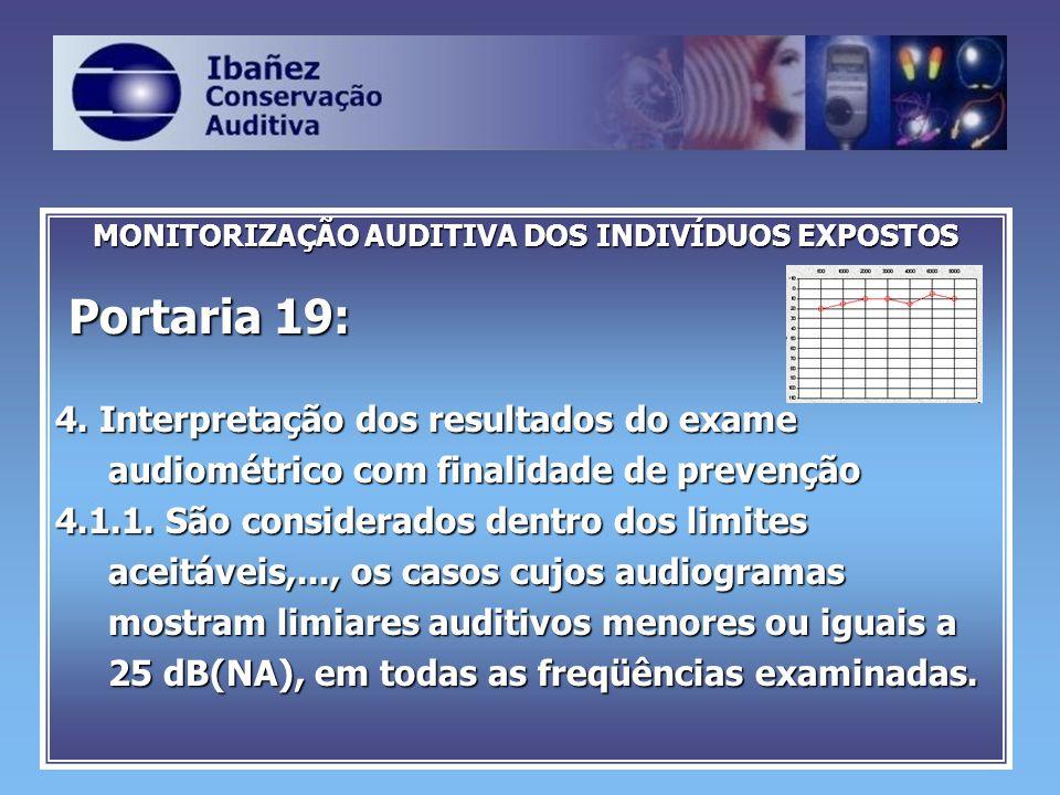 MONITORIZAÇÃO AUDITIVA DOS INDIVÍDUOS EXPOSTOS Portaria 19: Portaria 19: 4.1.2.