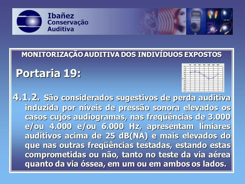MONITORIZAÇÃO AUDITIVA DOS INDIVÍDUOS EXPOSTOS Portaria 19: Portaria 19: 4.1.2. São considerados sugestivos de perda auditiva induzida por níveis de p