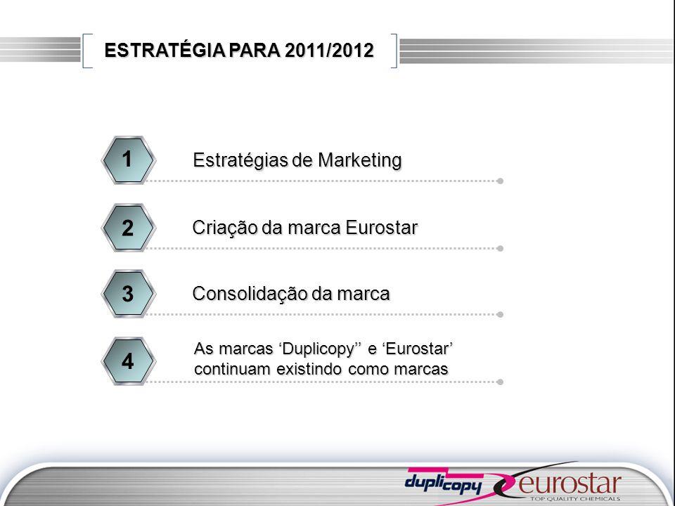 ESTRATÉGIA PARA 2011/2012 Estratégias de Marketing 1 Criação da marca Eurostar 2 Consolidação da marca 3 As marcas Duplicopy e Eurostar continuam exis