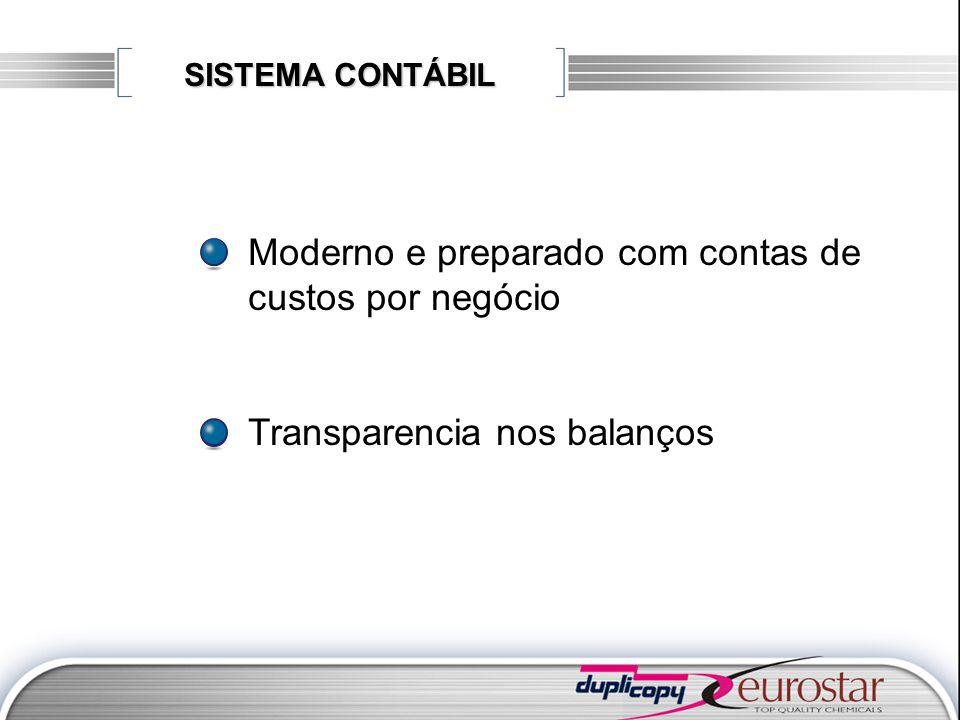 SISTEMA CONTÁBIL Moderno e preparado com contas de custos por negócio Transparencia nos balanços