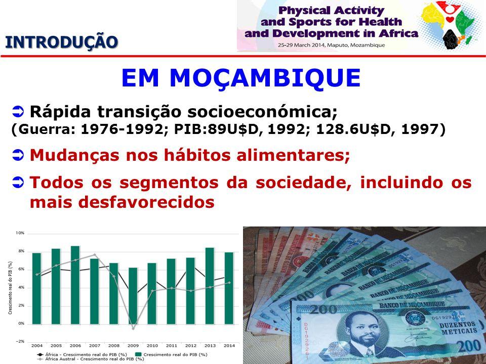 INTRODUÇÃO EM MOÇAMBIQUE Rápida transição socioeconómica; (Guerra: 1976-1992; PIB:89U$D, 1992; 128.6U$D, 1997) Mudanças nos hábitos alimentares; Todos