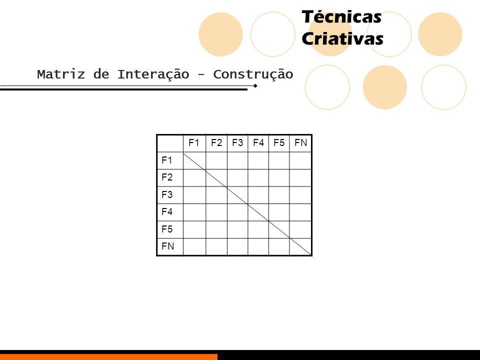 Técnicas Criativas Matriz de Interação - Construção F1F2F3F4F5FN F1 F2 F3 F4 F5 FN