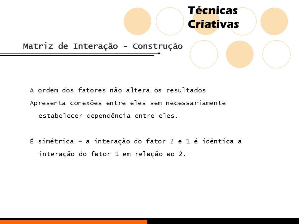 Técnicas Criativas Matriz de Interação - Construção A ordem dos fatores não altera os resultados Apresenta conexões entre eles sem necessariamente est