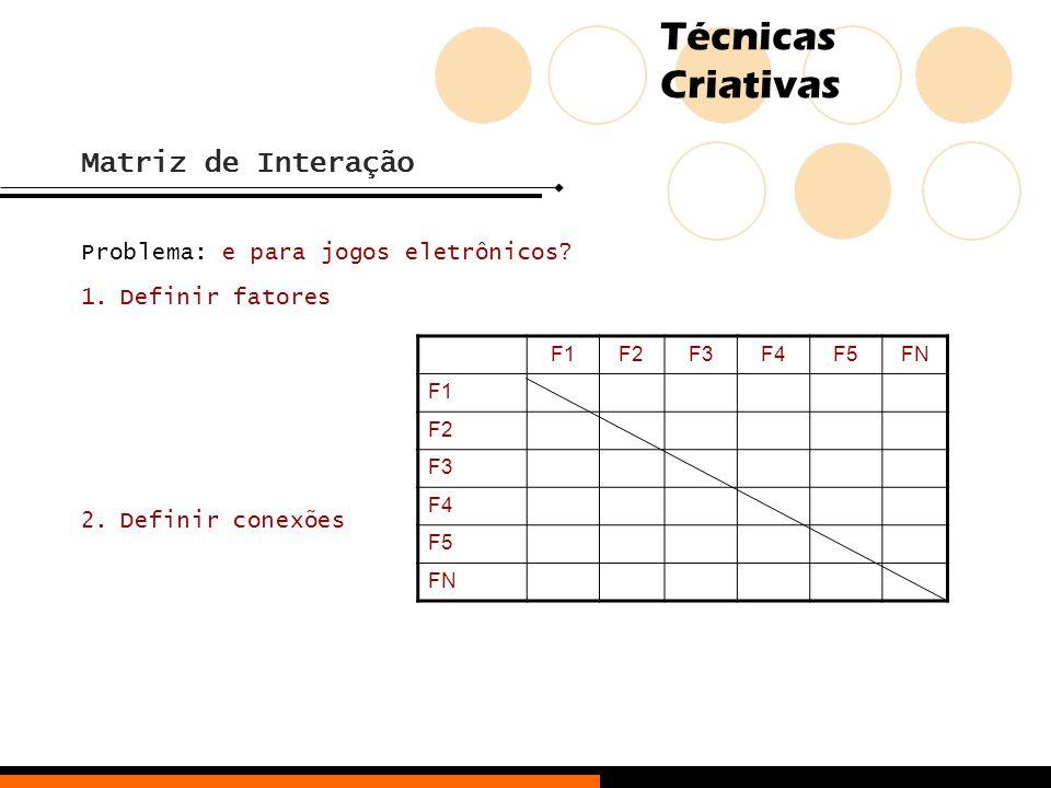 Técnicas Criativas Matriz de Interação Problema: e para jogos eletrônicos? 1.Definir fatores 2.Definir conexões F1F2F3F4F5FN F1 F2 F3 F4 F5 FN