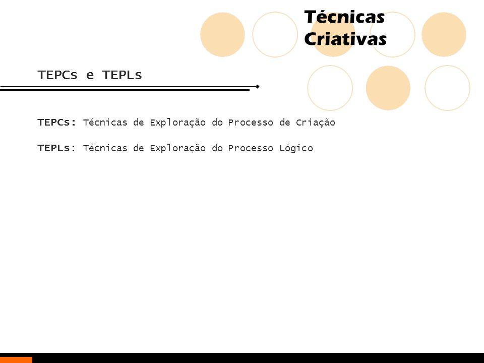 Técnicas Criativas TEPCs e TEPLs - TEPCs: Brainstormings Método 635 Discussão 66 Biônica Sinética Caixa Morfológica Clássico Didático Anônimo Destrutivo/Construtivo - TEPLs: Matriz de Restrição e Interação Rede de Restrição e Interação Semi-grupo Hierárquico Diferencial Semântico Análise de Funções