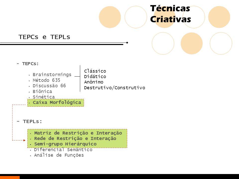Técnicas Criativas TEPCs e TEPLs - TEPCs: Brainstormings Método 635 Discussão 66 Biônica Sinética Caixa Morfológica Clássico Didático Anônimo Destruti