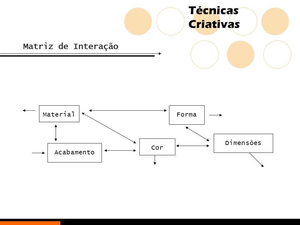 Técnicas Criativas Matriz de Restrição Segue o mesmo procedimento da Matriz de Interação.