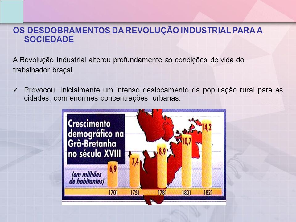 OS DESDOBRAMENTOS DA REVOLUÇÃO INDUSTRIAL PARA A SOCIEDADE A Revolução Industrial alterou profundamente as condições de vida do trabalhador braçal. Pr