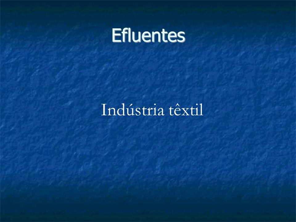 Efluentes Indústria têxtil