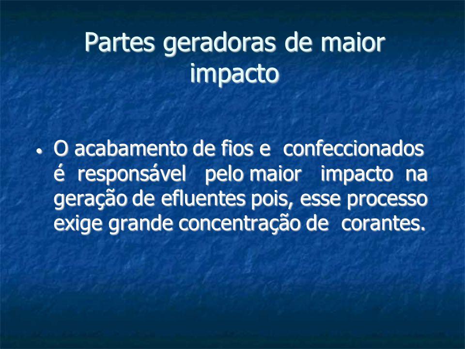Partes geradoras de maior impacto O acabamento de fios e confeccionados é responsável pelo maior impacto na geração de efluentes pois, esse processo e
