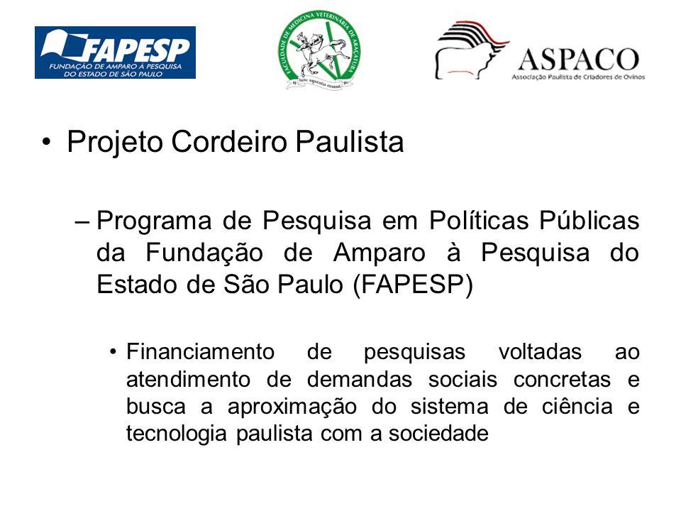 Projeto Cordeiro Paulista –Programa de Pesquisa em Políticas Públicas da Fundação de Amparo à Pesquisa do Estado de São Paulo (FAPESP) Financiamento d