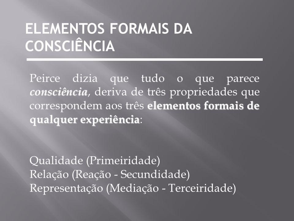 ELEMENTOS FORMAIS DA CONSCIÊNCIA consciência elementos formais de qualquer experiência Peirce dizia que tudo o que parece consciência, deriva de três