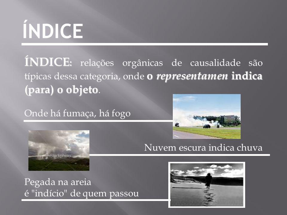 ÍNDICE ÍNDICE : o representamen indica (para) o objeto ÍNDICE : relações orgânicas de causalidade são típicas dessa categoria, onde o representamen in