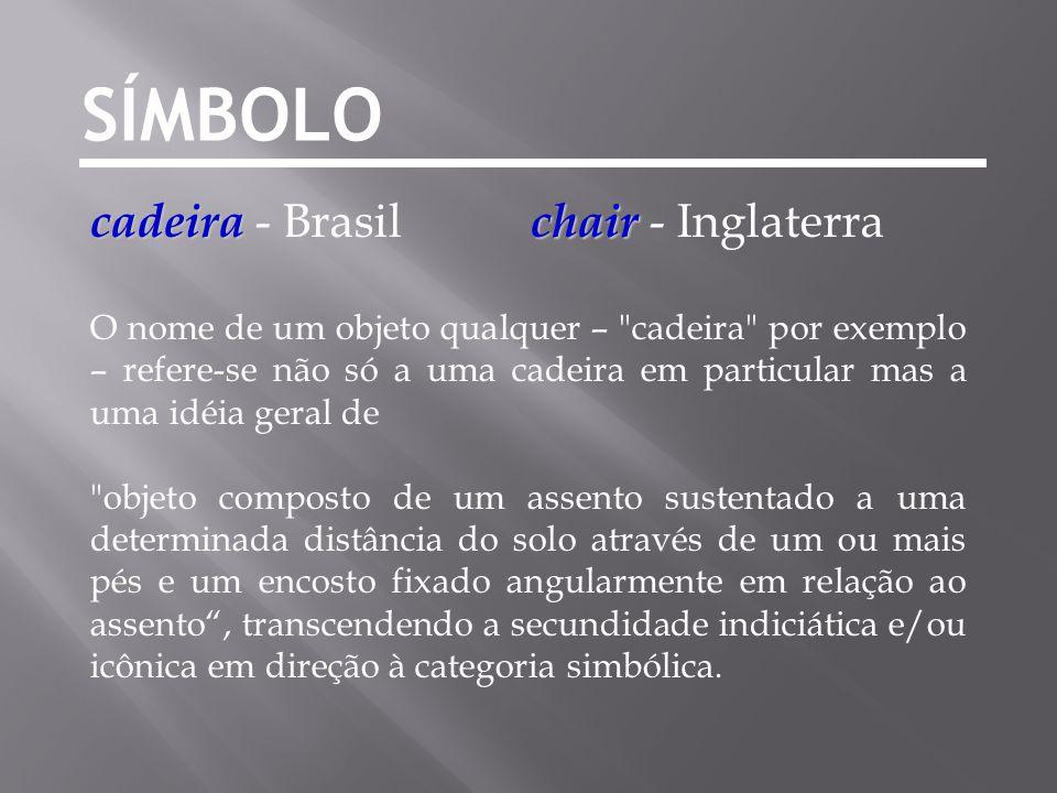 SÍMBOLO cadeira chair cadeira - Brasil chair - Inglaterra O nome de um objeto qualquer –