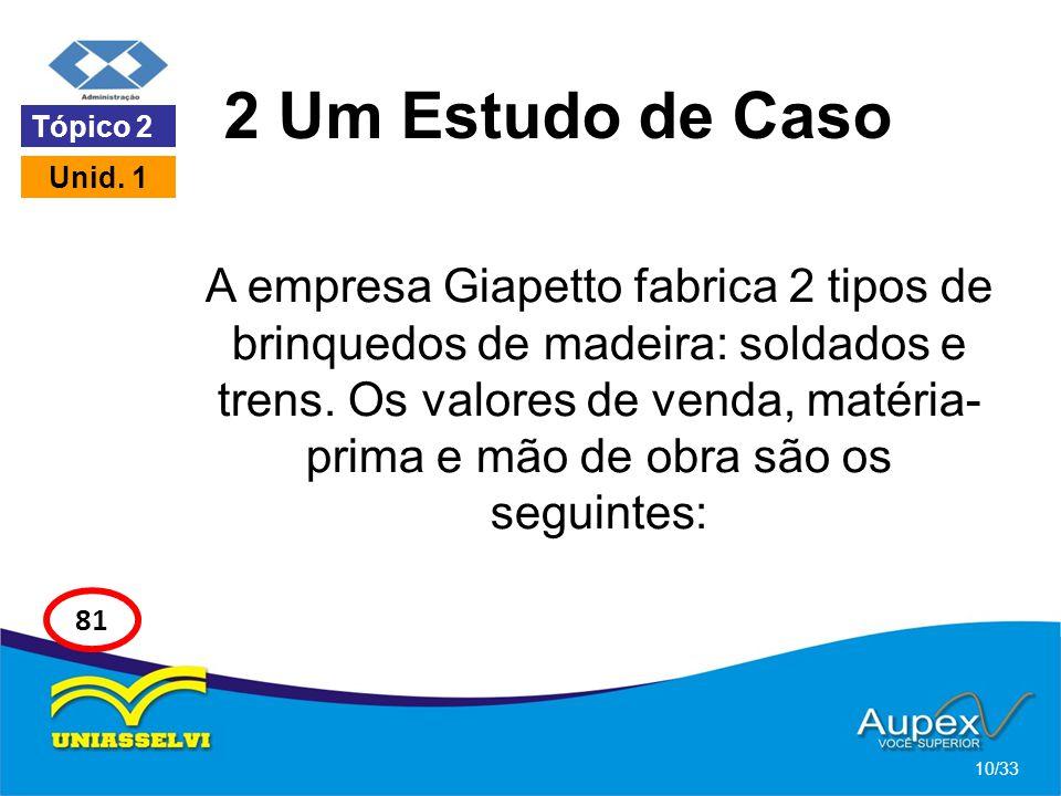 2 Um Estudo de Caso A empresa Giapetto fabrica 2 tipos de brinquedos de madeira: soldados e trens. Os valores de venda, matéria- prima e mão de obra s