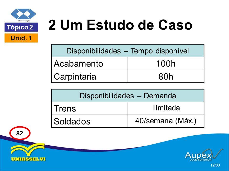 2 Um Estudo de Caso 12/33 Tópico 2 Unid. 1 82 Disponibilidades – Tempo disponível Acabamento100h Carpintaria80h Disponibilidades – Demanda Trens Ilimi