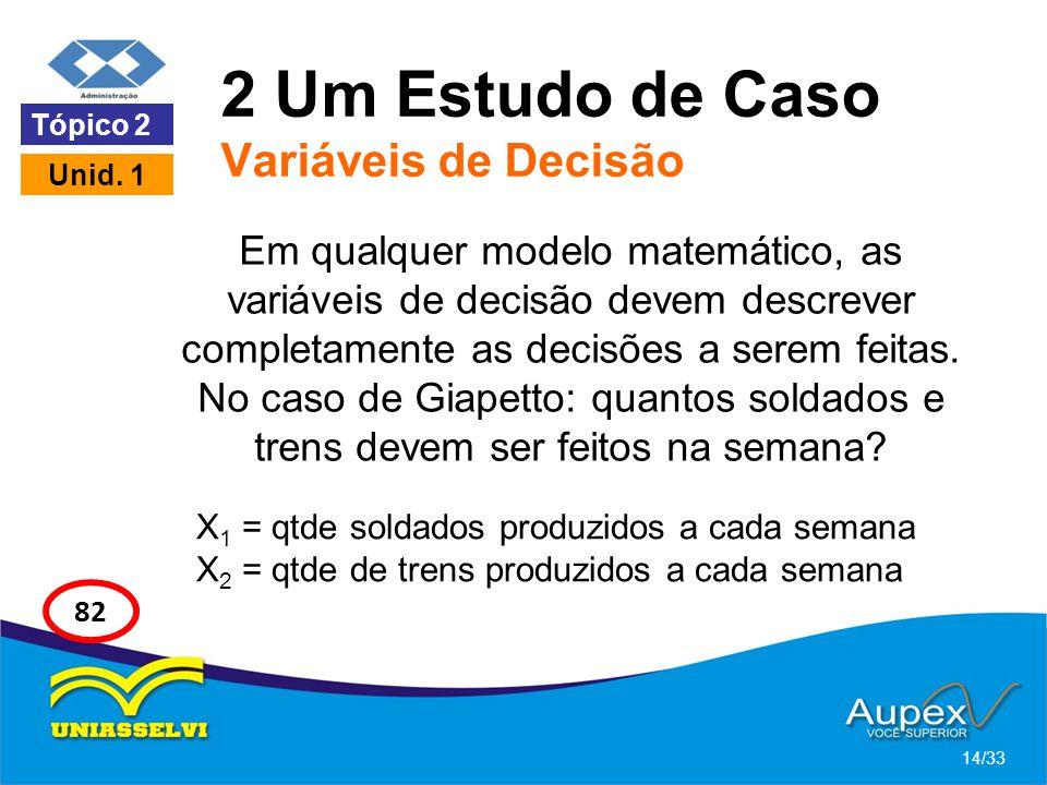 2 Um Estudo de Caso Variáveis de Decisão Em qualquer modelo matemático, as variáveis de decisão devem descrever completamente as decisões a serem feit