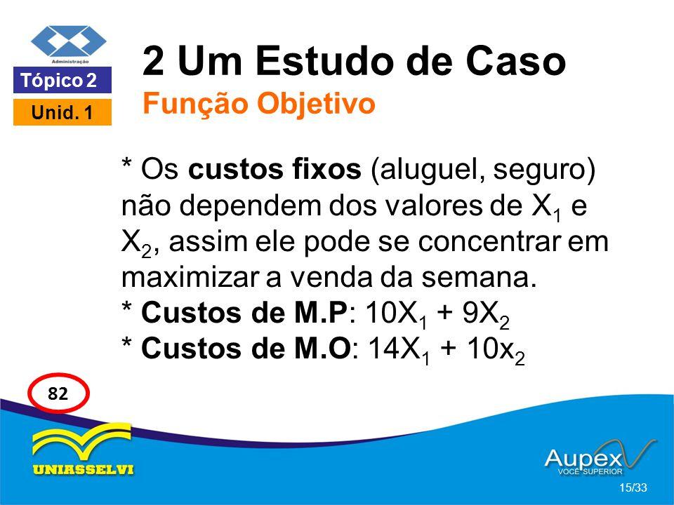 2 Um Estudo de Caso Função Objetivo * Os custos fixos (aluguel, seguro) não dependem dos valores de X 1 e X 2, assim ele pode se concentrar em maximiz