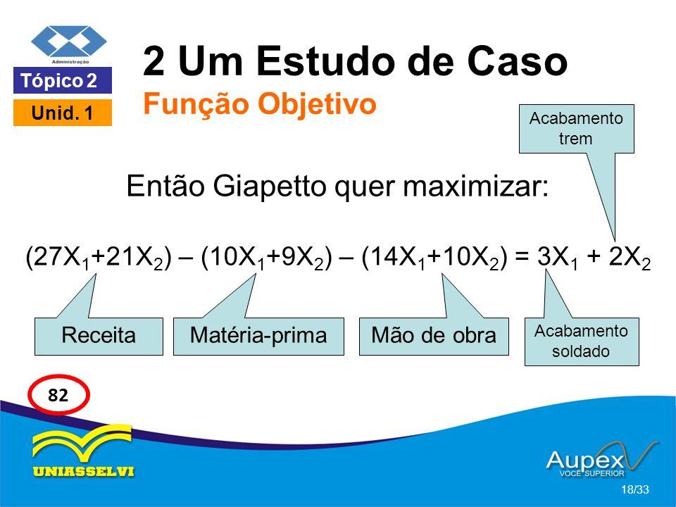 2 Um Estudo de Caso Função Objetivo Então Giapetto quer maximizar: (27X 1 +21X 2 ) – (10X 1 +9X 2 ) – (14X 1 +10X 2 ) = 3X 1 + 2X 2 18/33 Tópico 2 Uni