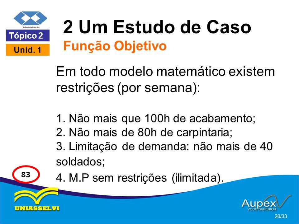 2 Um Estudo de Caso Função Objetivo Em todo modelo matemático existem restrições (por semana): 1. Não mais que 100h de acabamento; 2. Não mais de 80h