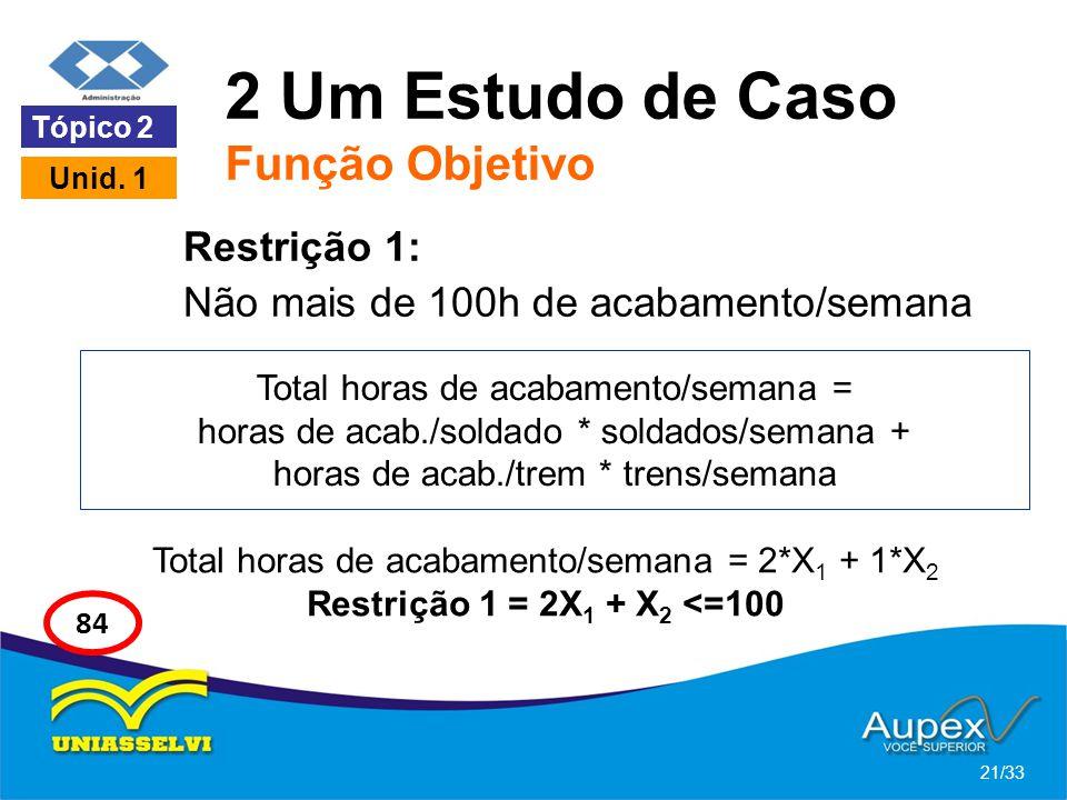 2 Um Estudo de Caso Função Objetivo Restrição 1: Não mais de 100h de acabamento/semana 21/33 Tópico 2 Unid. 1 84 Total horas de acabamento/semana = ho