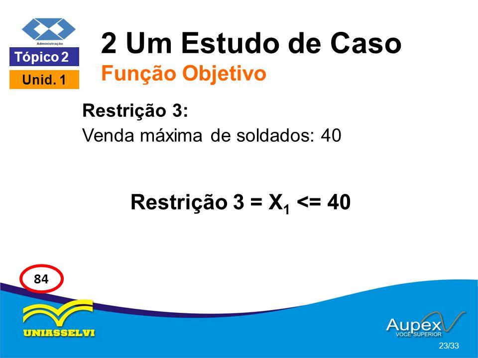 2 Um Estudo de Caso Função Objetivo Restrição 3: Venda máxima de soldados: 40 23/33 Tópico 2 Unid. 1 84 Restrição 3 = X 1 <= 40