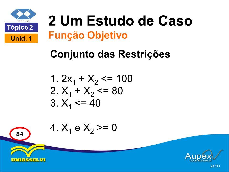 2 Um Estudo de Caso Função Objetivo Conjunto das Restrições 1. 2x 1 + X 2 = 0 24/33 Tópico 2 Unid. 1 84