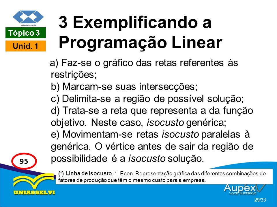 3 Exemplificando a Programação Linear a) Faz-se o gráfico das retas referentes às restrições; b) Marcam-se suas intersecções; c) Delimita-se a região