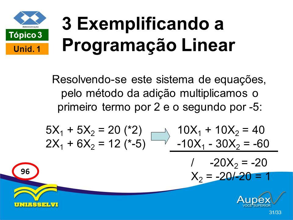 3 Exemplificando a Programação Linear Resolvendo-se este sistema de equações, pelo método da adição multiplicamos o primeiro termo por 2 e o segundo p