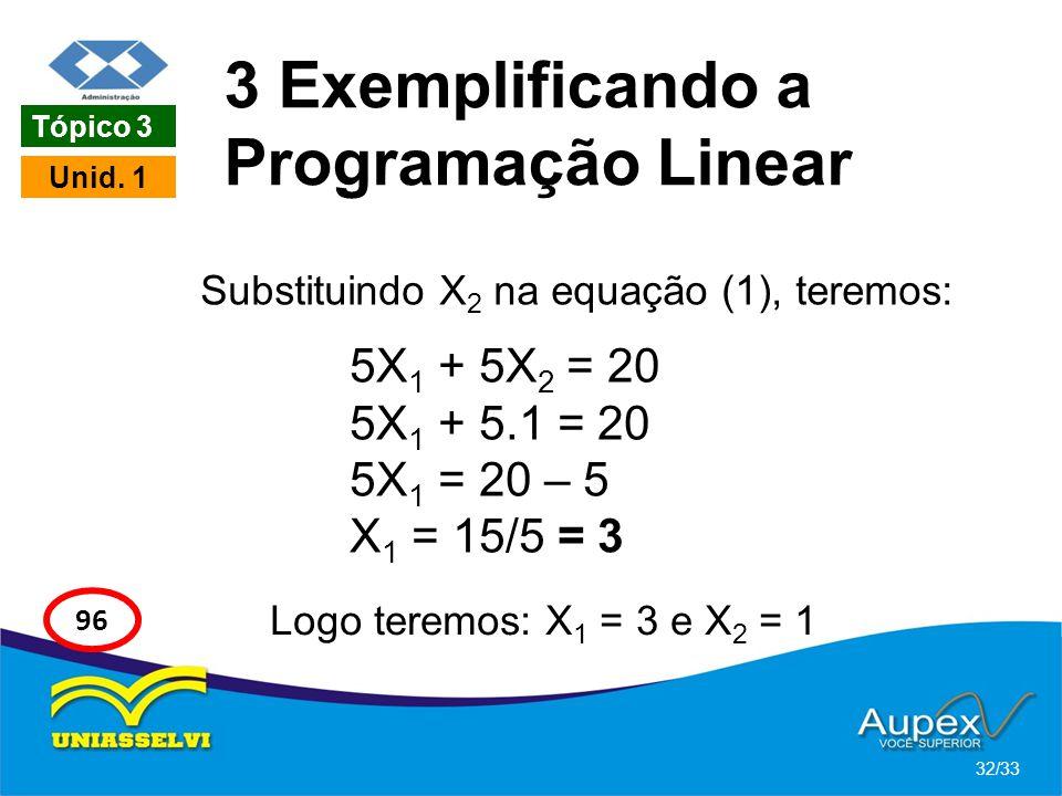 3 Exemplificando a Programação Linear Substituindo X 2 na equação (1), teremos: 32/33 Tópico 3 Unid. 1 96 5X 1 + 5X 2 = 20 5X 1 + 5.1 = 20 5X 1 = 20 –