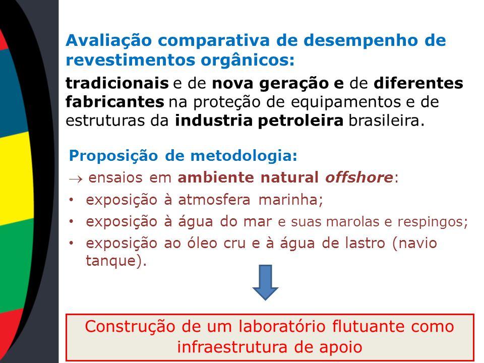 Estrutura de aço-carbono ABNT 1020 10 m de comprimento e 10 m de largura 2 m de boca e 0,5 m de calado 17 t de arqueadura bruta Fundeado em São Sebastião – próximo ao Píer TEBAR Laboratório Flutuante