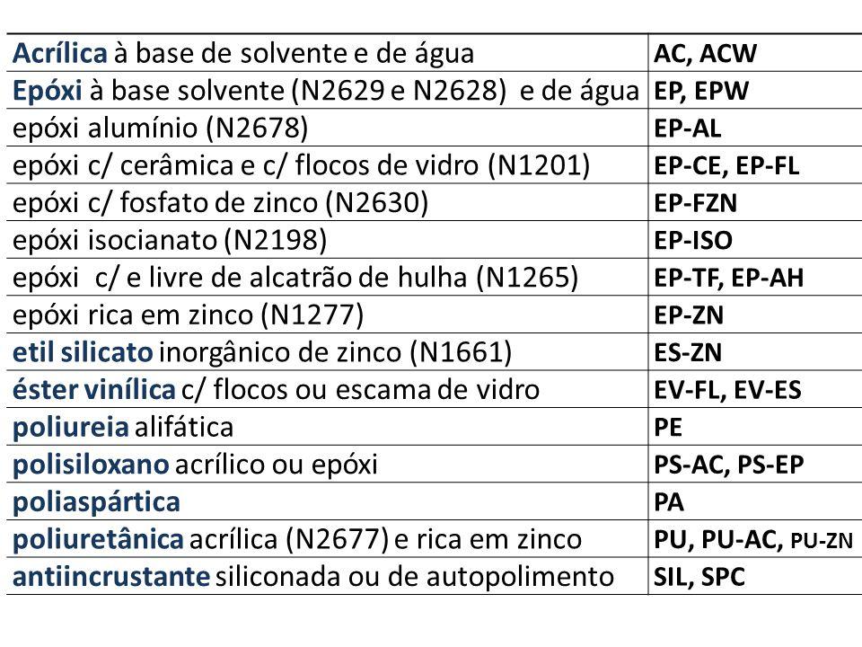 Fabri cante RevestimentoPreparo EPS total (μm) ENFETRINDESPLA INCI (mm) Nota final Classificação geral 1 EP/PU St 3 25000022 40,04 1 EP/EP/PU St 3 25000015 40,04 1 EP/PE St 3 25000029 40,04 2 EPW/PUW Sa 2 ½ 250 Ri 1(S3) 0019 37,25 2 EPW/ACW Sa 2 ½250Ri 3(S3)001434,06 3 EP-ZN/EP/PS-EP Sa 2 ½250000244,02 4EP-ZN/EP/PS-AC Sa 2 ½ 2500000 50,01 5EP-ZN/EP/PU-AC Sa 2 ½ 2500000 50,01 2EP-ZN/EP/PU-ACSt 3250Ri 1(S3)00241,23 3EP-ZN/EP/PA Sa 2 ½ 2500000 50,01 6EP-ZN/EP/PU Sa 2 ½ 2500000 50,01 1PU-ZN/EP/PU St 3 2500000 50,01 1PU-ZN/EP/PU Sa 2 ½ 2500000 50,01 4EP-AL/EP/PU-ACSt 32500001240,04 7ES-ZN/EP/PU-AC Sa 2 ½ 25005(S5)5(S5) b0 30,07 8 EP-FZN/PU-AC Sa 2 ½250000 26 40,04 EP-ZN /EP/PS-EP e EP-ZN /EP/PA (fabricante 3), EP- ZN /EP/PS-AC (fabricante 4): tinta intermediária e de acabamento LOW VOC 340 g/l, EPS 150 µm, VOL 75 %.