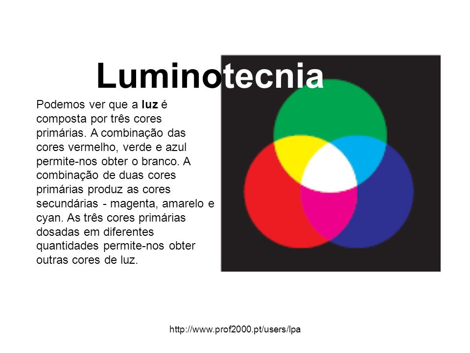 http://www.prof2000.pt/users/lpa Luminotecnia Podemos ver que a luz é composta por três cores primárias. A combinação das cores vermelho, verde e azul