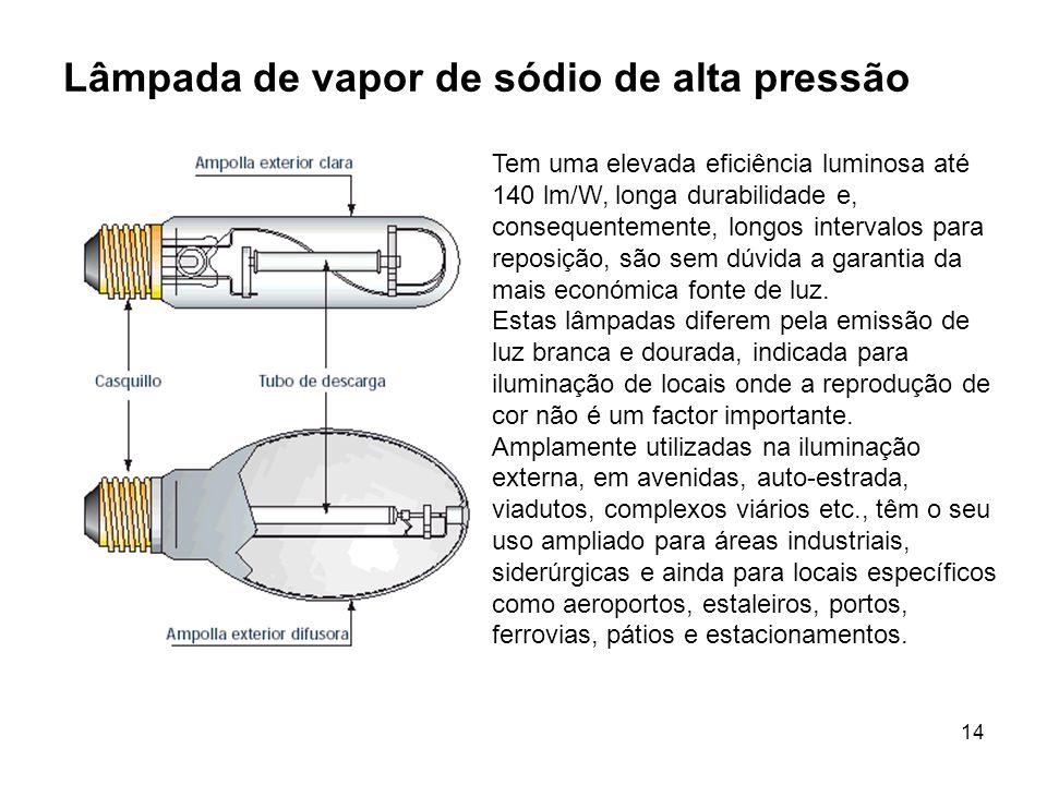 14 Lâmpada de vapor de sódio de alta pressão Tem uma elevada eficiência luminosa até 140 lm/W, longa durabilidade e, consequentemente, longos interval