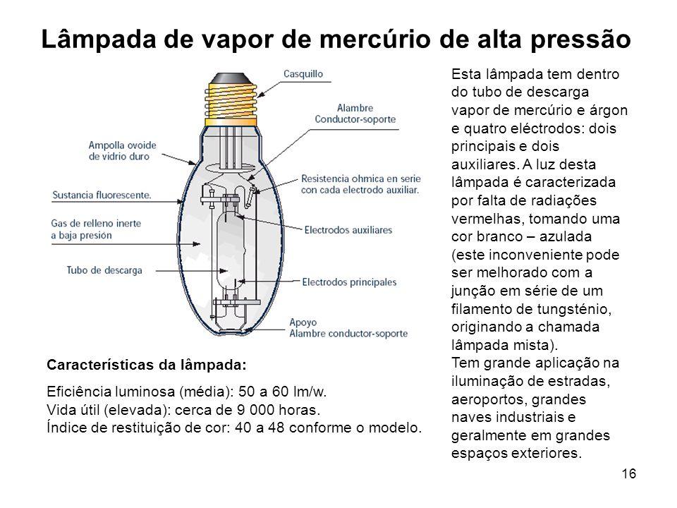 16 Lâmpada de vapor de mercúrio de alta pressão Características da lâmpada: Eficiência luminosa (média): 50 a 60 lm/w. Vida útil (elevada): cerca de 9
