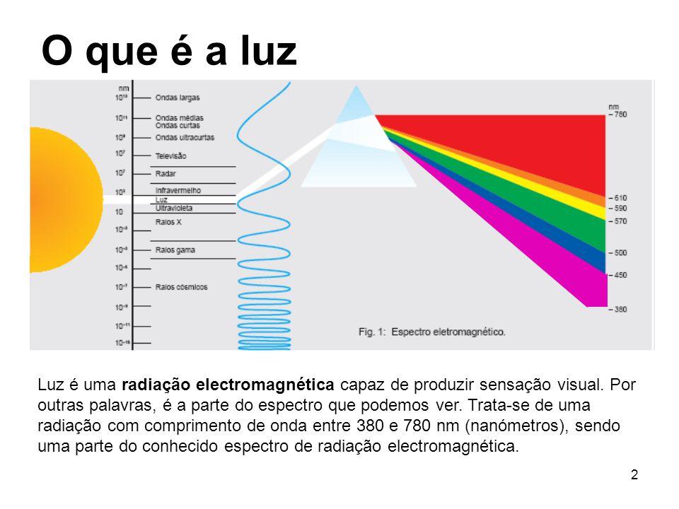 2 O que é a luz Luz é uma radiação electromagnética capaz de produzir sensação visual. Por outras palavras, é a parte do espectro que podemos ver. Tra
