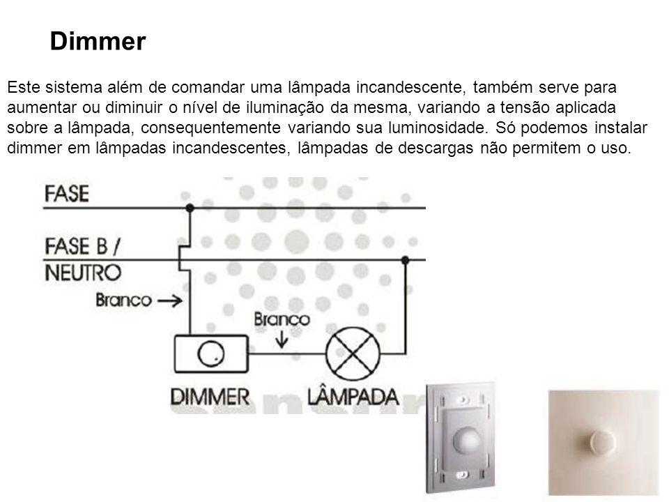 25 Dimmer Este sistema além de comandar uma lâmpada incandescente, também serve para aumentar ou diminuir o nível de iluminação da mesma, variando a t