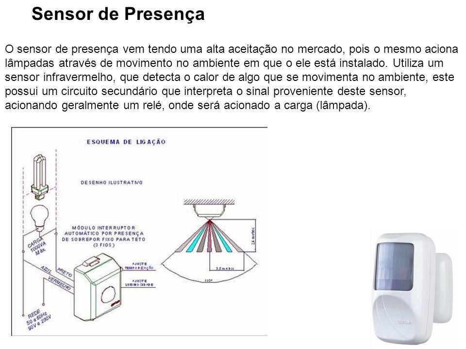 27 Sensor de Presença O sensor de presença vem tendo uma alta aceitação no mercado, pois o mesmo aciona lâmpadas através de movimento no ambiente em q