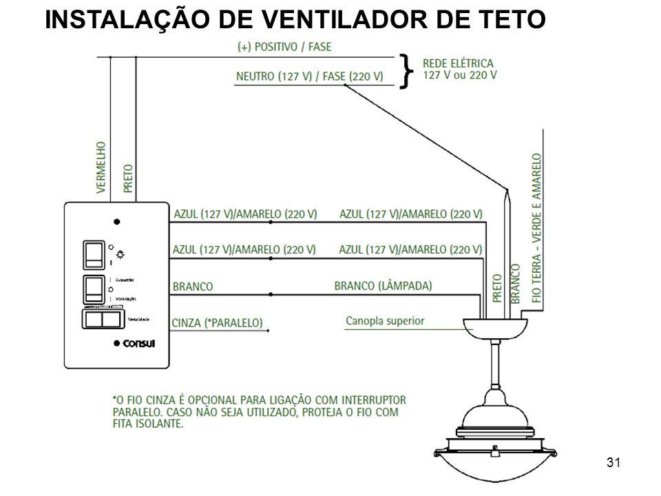 31 INSTALAÇÃO DE VENTILADOR DE TETO
