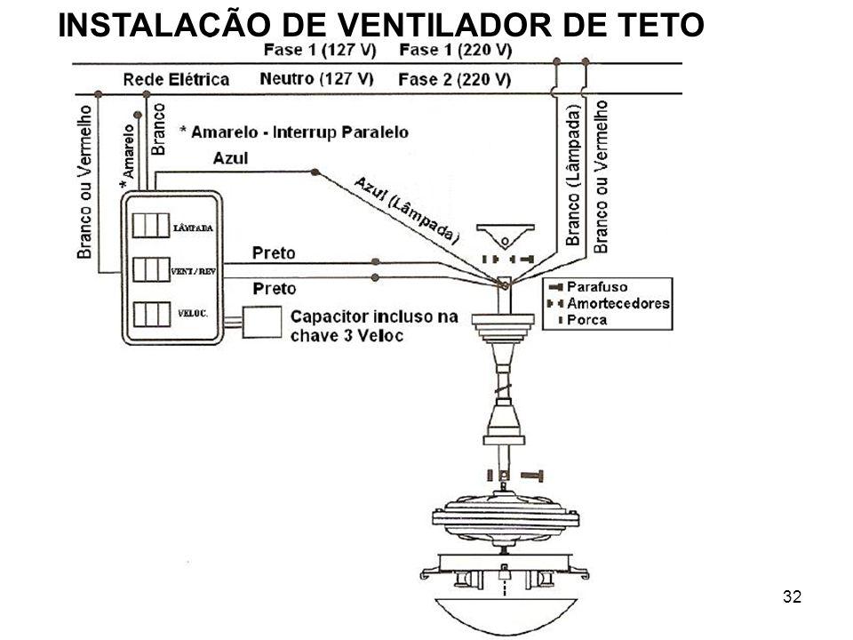 32 INSTALAÇÃO DE VENTILADOR DE TETO