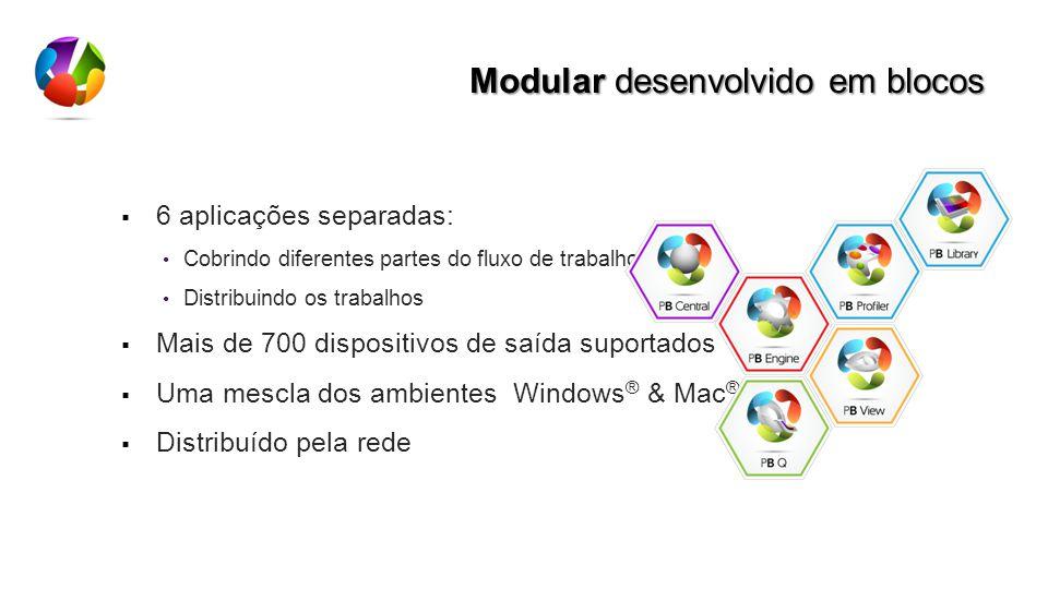 Modular desenvolvido em blocos 6 aplicações separadas: Cobrindo diferentes partes do fluxo de trabalho Distribuindo os trabalhos Mais de 700 dispositivos de saída suportados Uma mescla dos ambientes Windows ® & Mac ® Distribuído pela rede