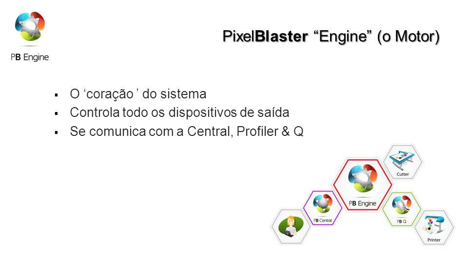 PixelBlaster Engine (o Motor) O coração do sistema Controla todo os dispositivos de saída Se comunica com a Central, Profiler & Q