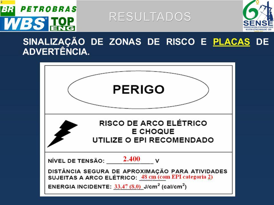 SINALIZAÇÃO DE ZONAS DE RISCO E PLACAS DE ADVERTÊNCIA.PLACAS