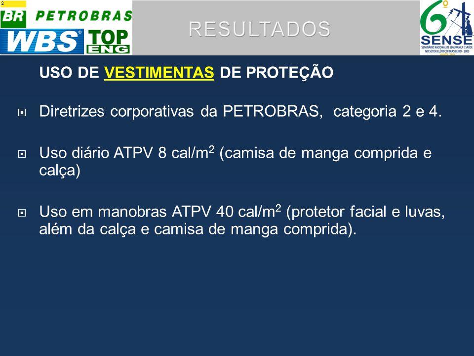 USO DE VESTIMENTAS DE PROTEÇÃOVESTIMENTAS Diretrizes corporativas da PETROBRAS, categoria 2 e 4.