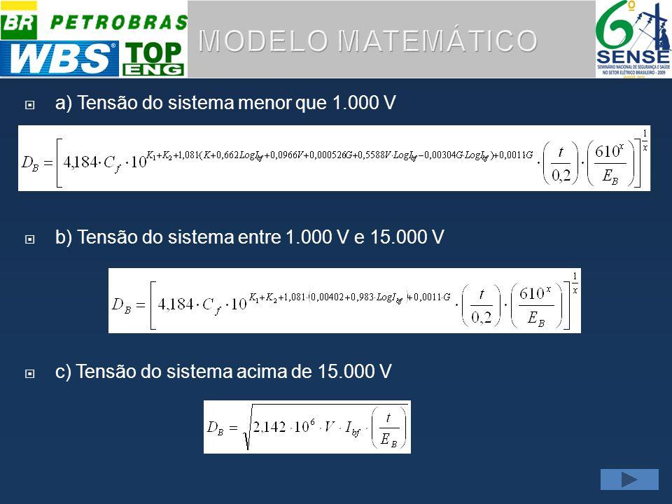 a) Tensão do sistema menor que 1.000 V b) Tensão do sistema entre 1.000 V e 15.000 V c) Tensão do sistema acima de 15.000 V
