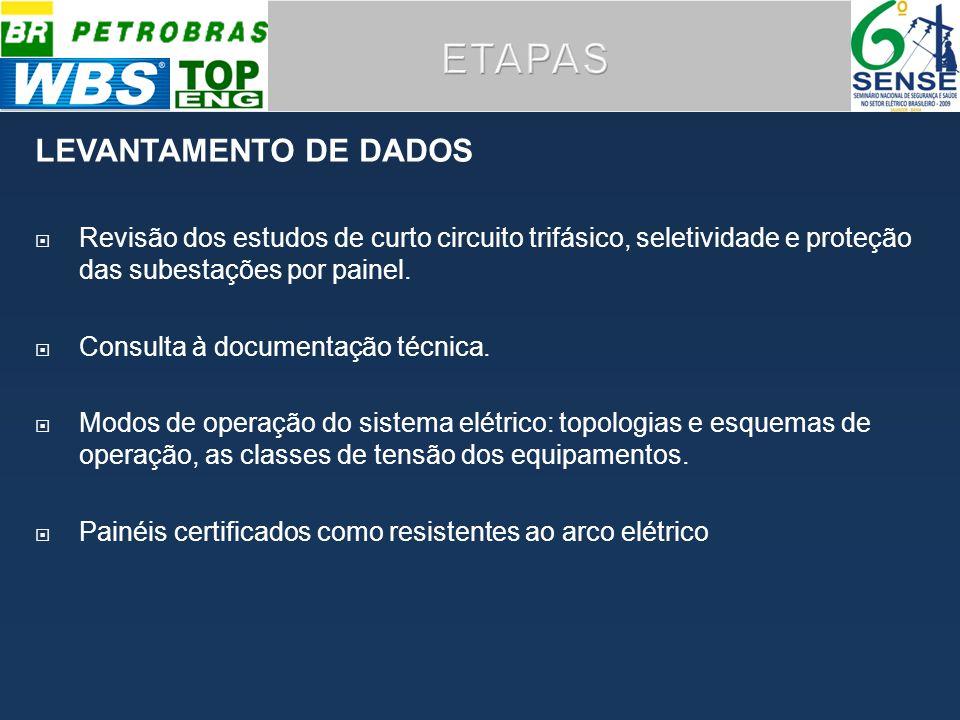 LEVANTAMENTO DE DADOS Revisão dos estudos de curto circuito trifásico, seletividade e proteção das subestações por painel.