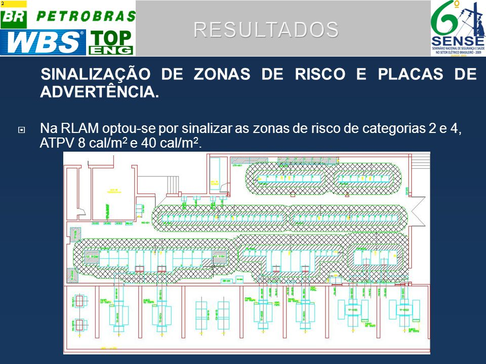 SINALIZAÇÃO DE ZONAS DE RISCO E PLACAS DE ADVERTÊNCIA.